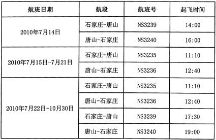 7月14日至21日从唐山乘飞机到石家庄机票总额低至130