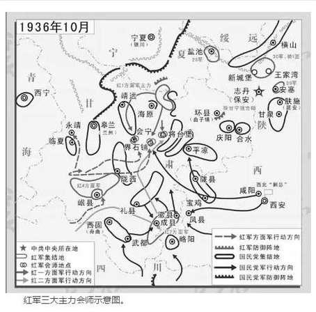 """涨知识:红军长征""""甘肃时间"""""""