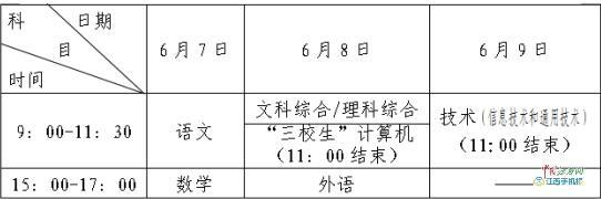 江西高考生赴考途中丢身份证可由班主任担保考试