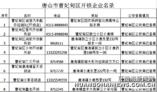 在唐山开锁可以找这162家备案企业(名录)_本