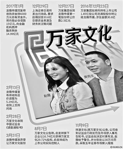 赵薇夫妇或面临巨额索赔 他们的钱够赔吗?