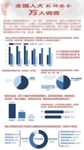 """61.2%受访者消费网络服务或产品时曾遇""""霸王条款"""""""