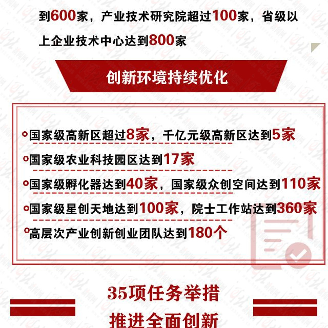 创新竞进!35项任务举措加快推进河北省全面创新