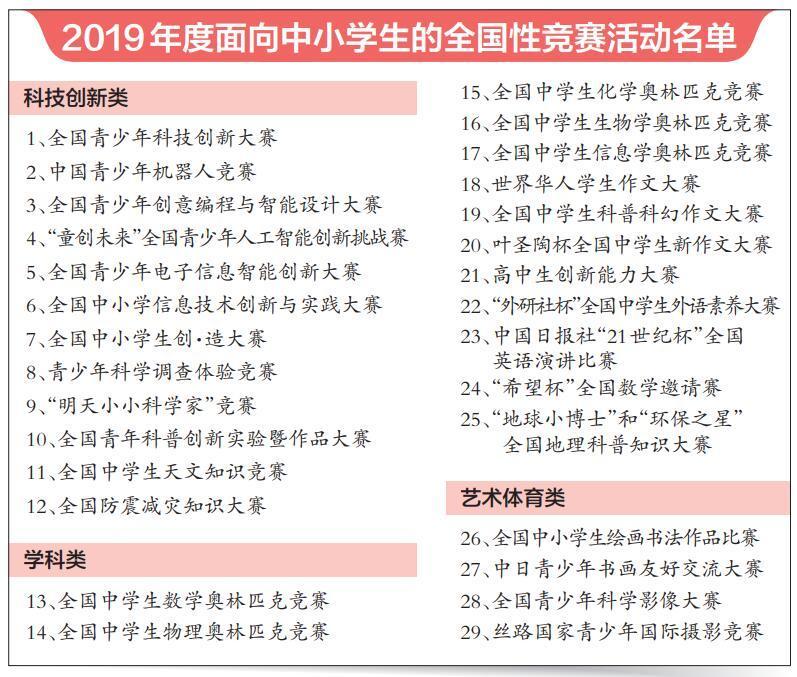 2019年中小学生全国性竞赛活动只留29项