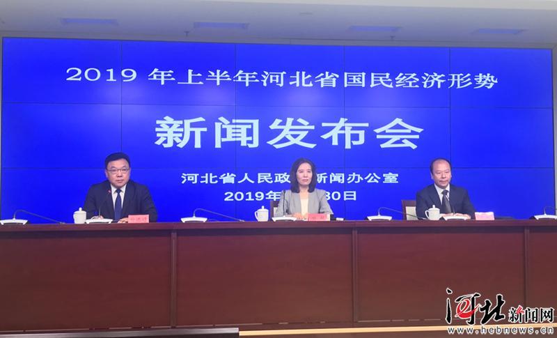 2019年上半年河北省经济运行数据