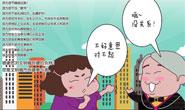 文明城市创建公益广告