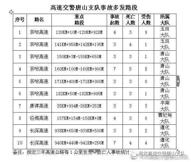 2019国庆中秋节放假安排通知及高速公路免费时间假期加班费怎么算?