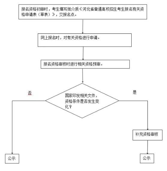 http://www.bdxyx.com/tiyuyundong/46269.html