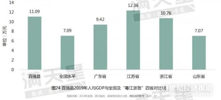 人均可支配收入和gdp_人均可支配收入图片