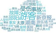 中消协发布春节消费维权舆情报告:游乐设施事故多